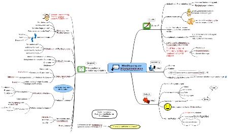 mindmapping.jpg