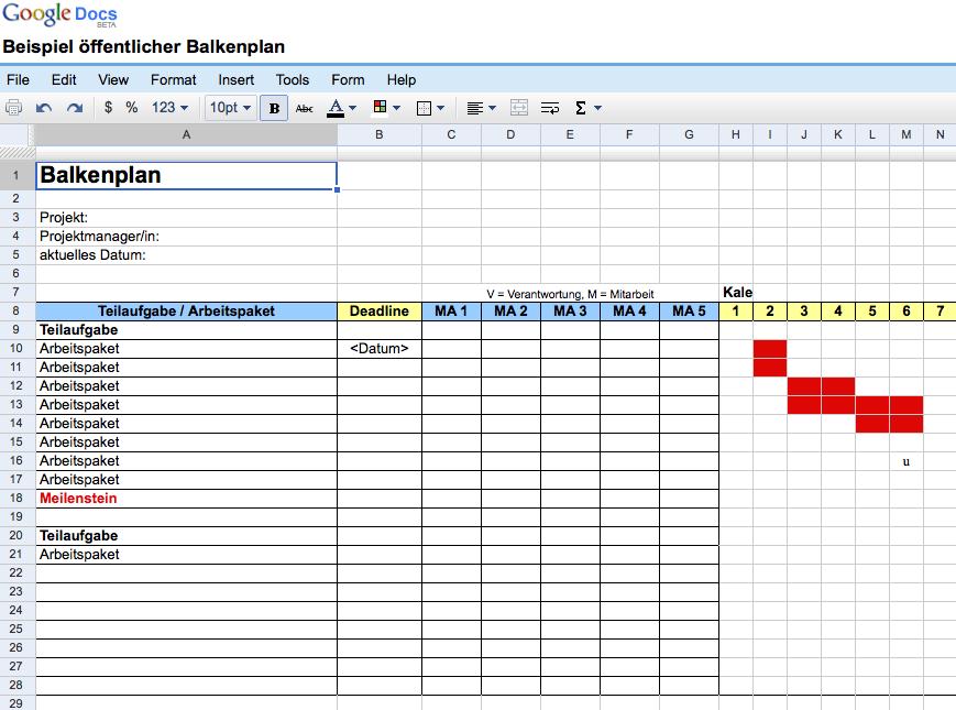 balkenplan – Projektmanagement Blog