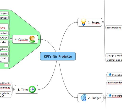 kpi_projekte_mindmap