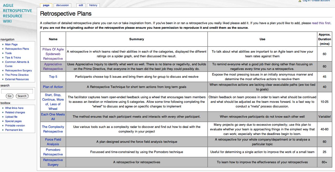 Lessons Learned & Retrospektive – Projektmanagement Blog