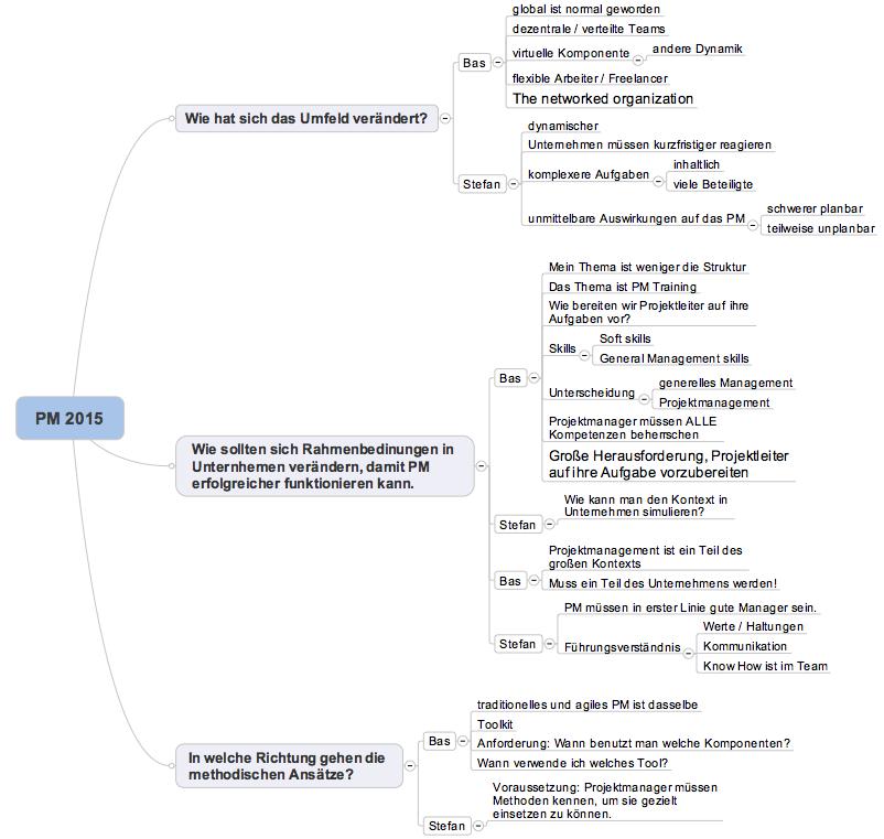 wissen im projektmanagement