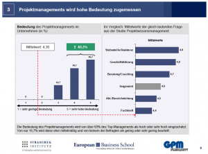 © European Business School