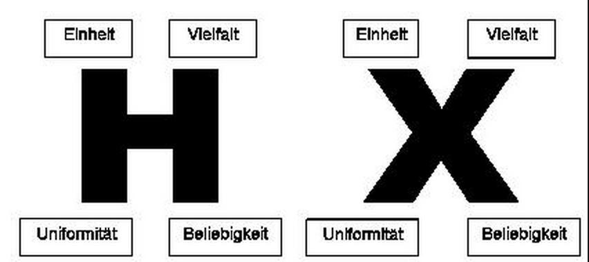 HX Verwirrung (Pietschmann)