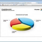 Berichtsgenerator-ie_DE
