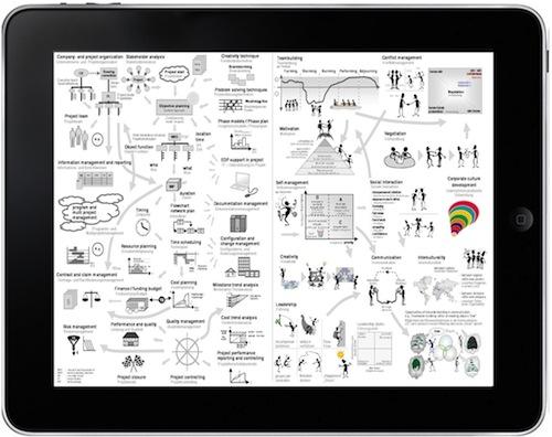 Project Roadmap nun auch als kostenlose App verfügbar ...