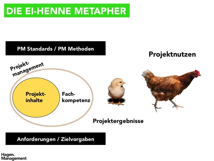Ei-Henne Metapher