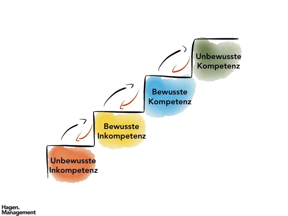 2015-01-31_Lernen2